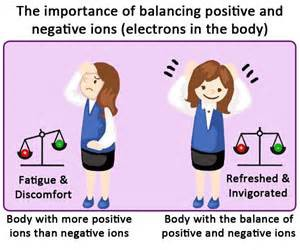 Balancing Positive And Negative Ions